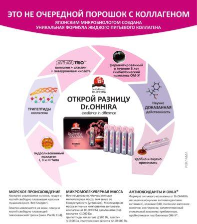 Уникальные свойства питьевого Коллагена ОМ-Х плюс от Dr.OHHIRA-2