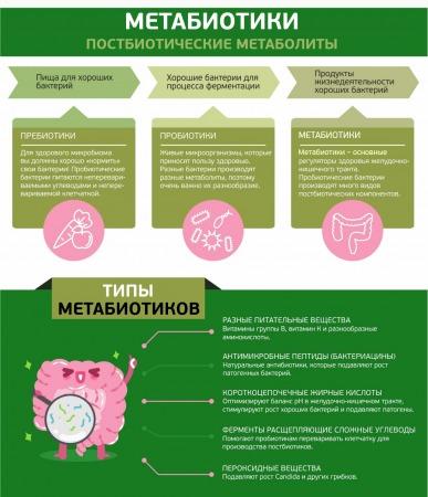 Метабиотики Dr.OHHIRA